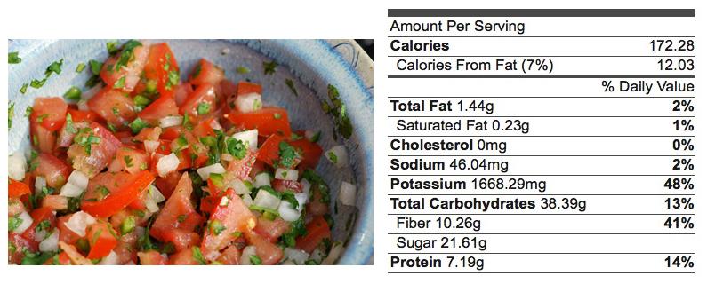 Fresh Tomato Sala Recipe