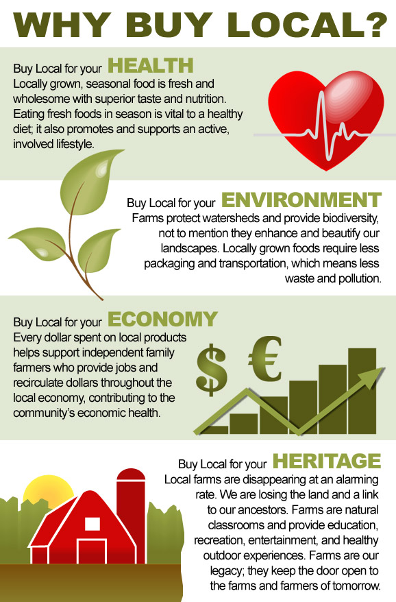 Infographic - Toigo Orchards - Why should I buy local produce?